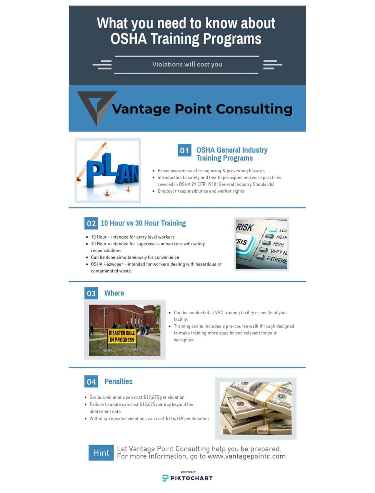 Heres what to know about osha training vantage point consulting osha training inforgraphic 1betcityfo Images