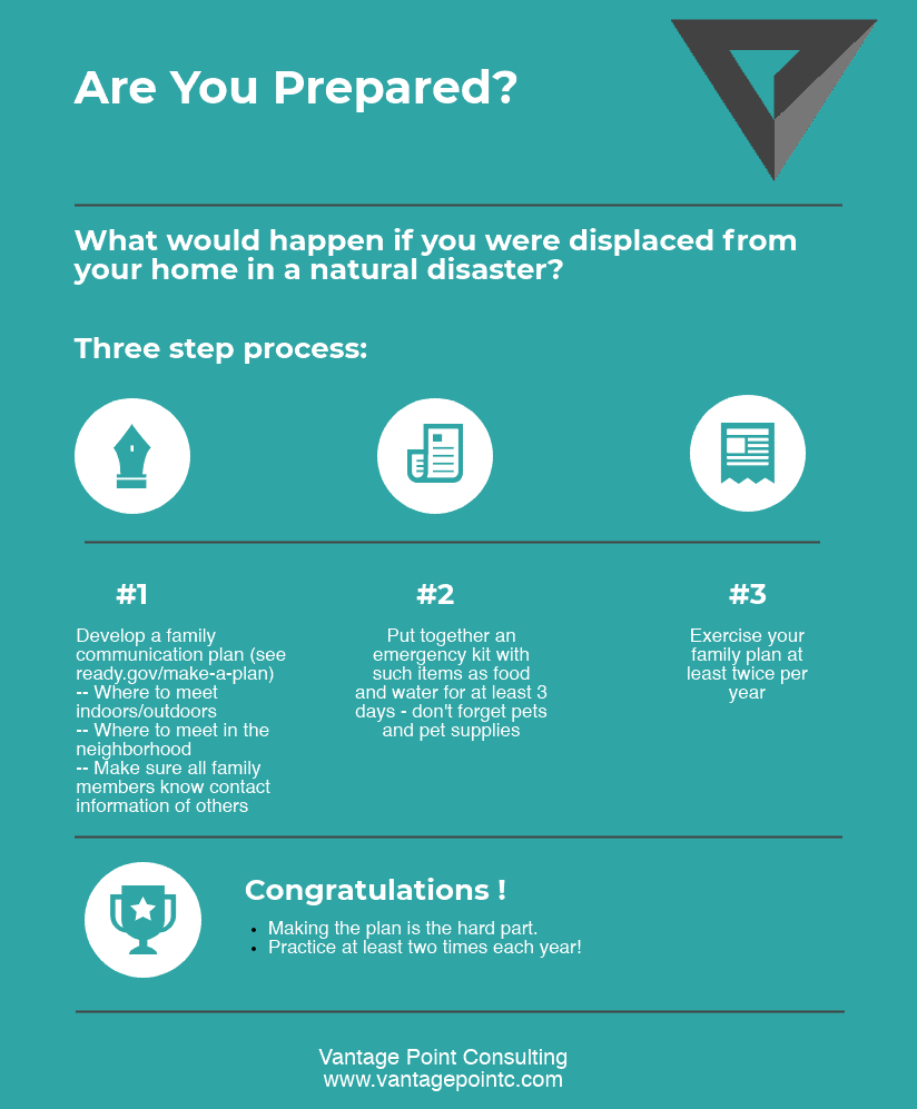 Are you prepared infographic
